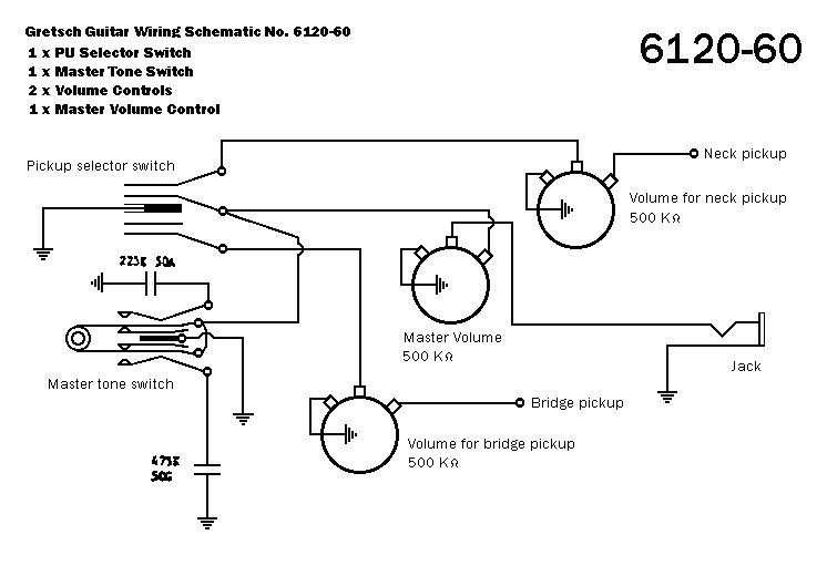 gretsch guitar wiring diagrams gretsch image gretsch electric guitar wiring diagram gretsch wiring diagrams on gretsch guitar wiring diagrams