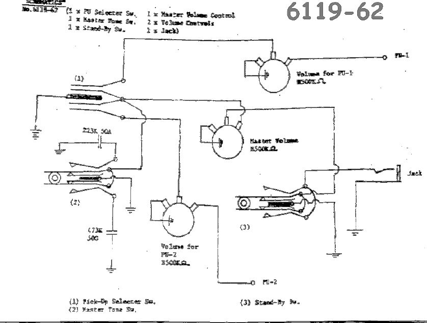 gretsch electric guitar wiring diagram better wiring gretsch guitar wiring diagram