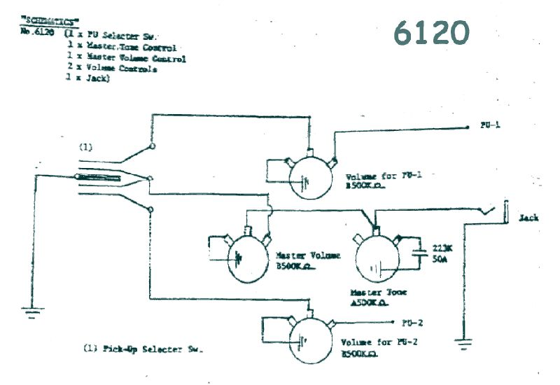 gretsch guitar pick up wiring diagrams  | 878 x 688
